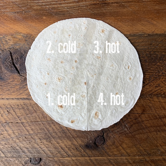 how to do the tortilla wrap hack